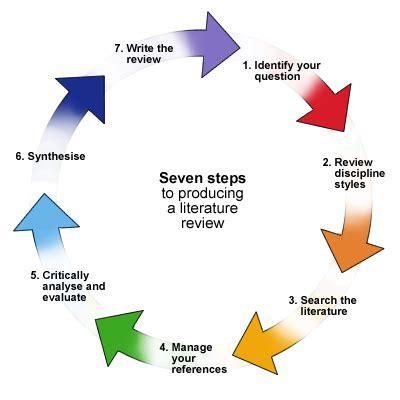 Quantitative Article Critique: Factors Affecting the