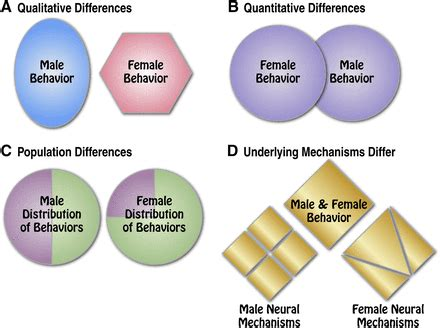 Critique of qualitative research paper